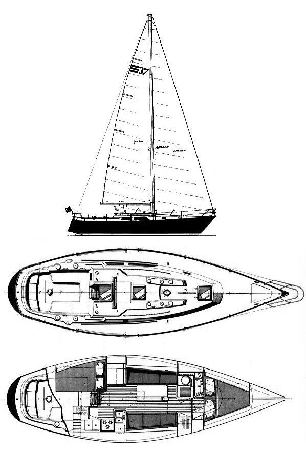 Sold 1982 Cc 37 Performance Sailboat Sc